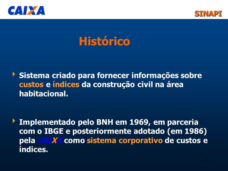 SINAPISINAPI 2 Sistema criado para fornecer informações sobre custos e índices da construção civil na área habitacional. Histórico Implementado pelo B