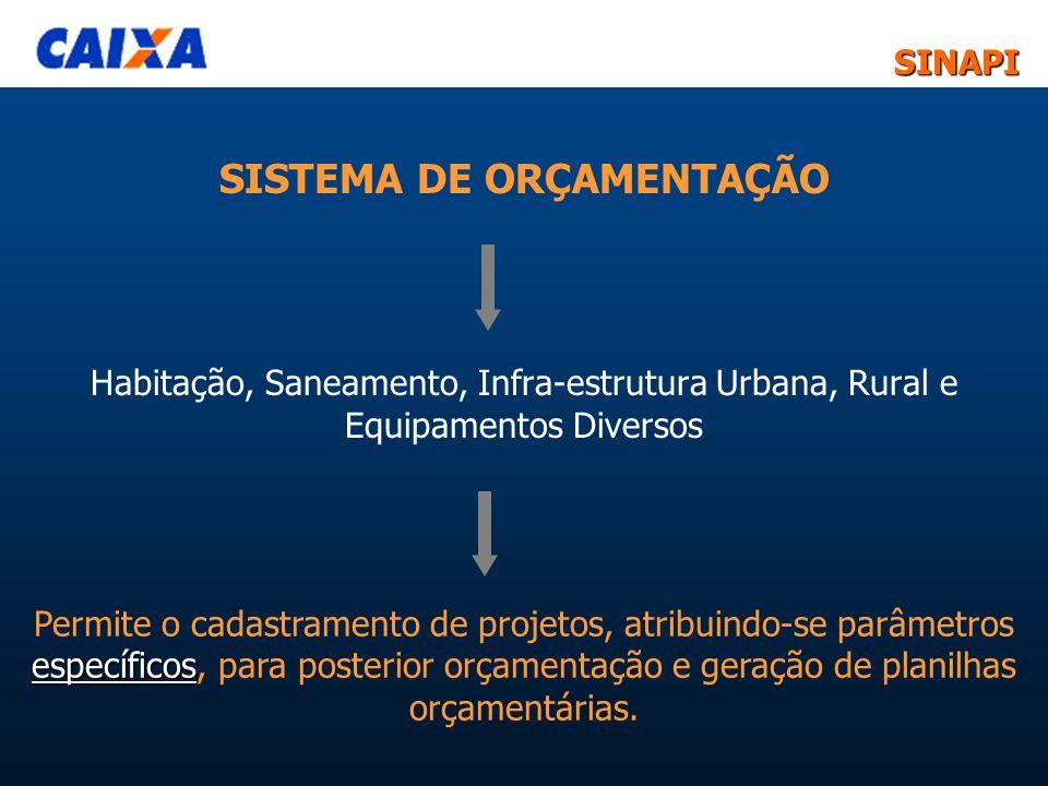 SISTEMA DE ORÇAMENTAÇÃO Habitação, Saneamento, Infra-estrutura Urbana, Rural e Equipamentos Diversos específicos Permite o cadastramento de projetos,
