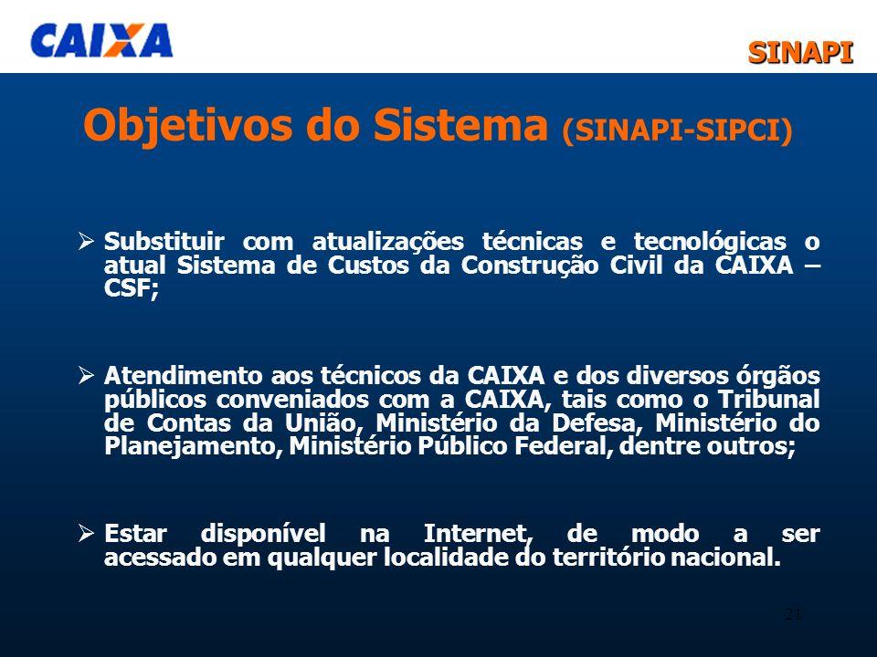 SINAPISINAPI 21 Objetivos do Sistema (SINAPI-SIPCI) Substituir com atualizações técnicas e tecnológicas o atual Sistema de Custos da Construção Civil