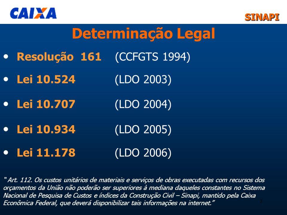 SINAPISINAPI 3 Resolução 161 (CCFGTS 1994) Lei 10.524 (LDO 2003) Determinação Legal Lei 10.707 (LDO 2004) Lei 10.934 (LDO 2005) Lei 11.178 (LDO 2006)
