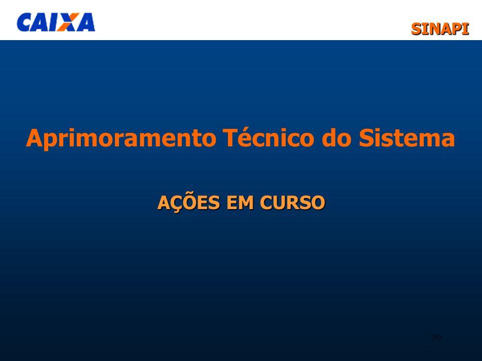 SINAPISINAPI 30 AÇÕES EM CURSO Aprimoramento Técnico do Sistema
