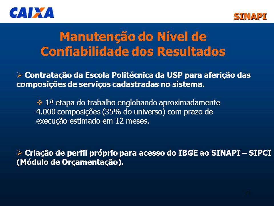 SINAPISINAPI 31 Manutenção do Nível de Confiabilidade dos Resultados Contratação da Escola Politécnica da USP para aferição das composições de serviço