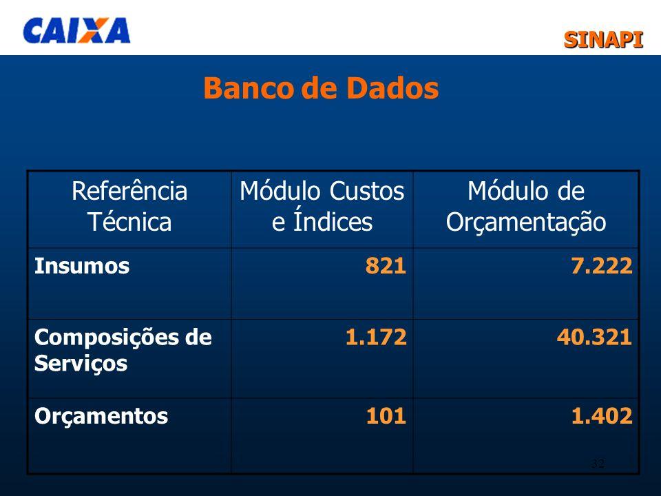 SINAPISINAPI 32 Banco de Dados Referência Técnica Módulo Custos e Índices Módulo de Orçamentação Insumos8217.222 Composições de Serviços 1.17240.321 O