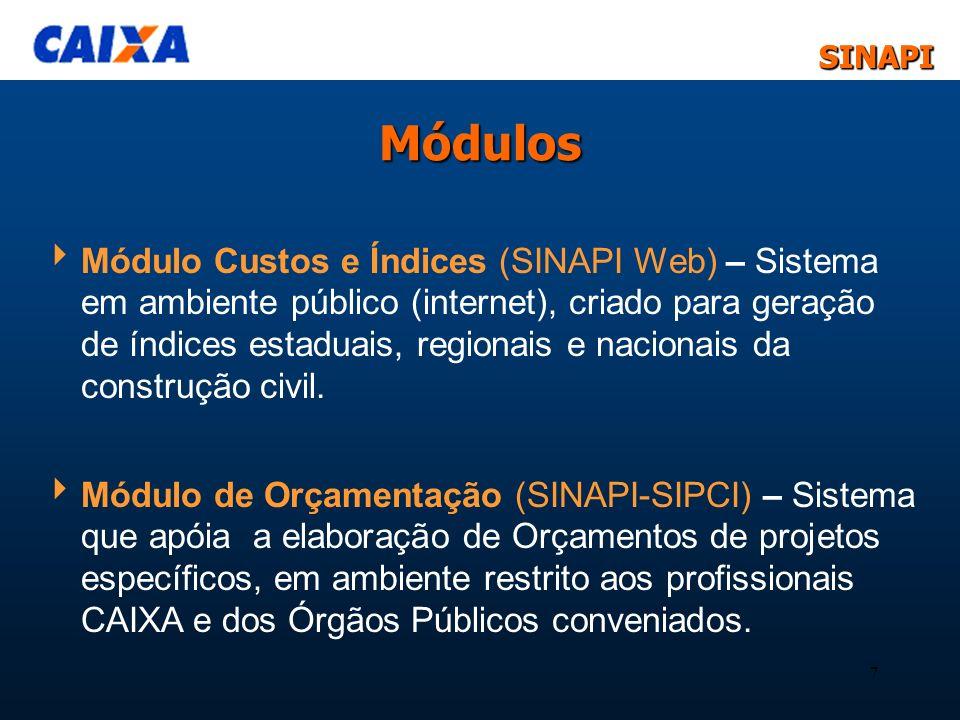 SINAPISINAPI 7 Módulo de Orçamentação (SINAPI-SIPCI) – Sistema que apóia a elaboração de Orçamentos de projetos específicos, em ambiente restrito aos