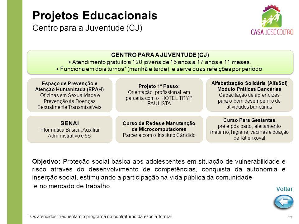Objetivo: Proteção social básica aos adolescentes em situação de vulnerabilidade e risco através do desenvolvimento de competências, conquista da auto