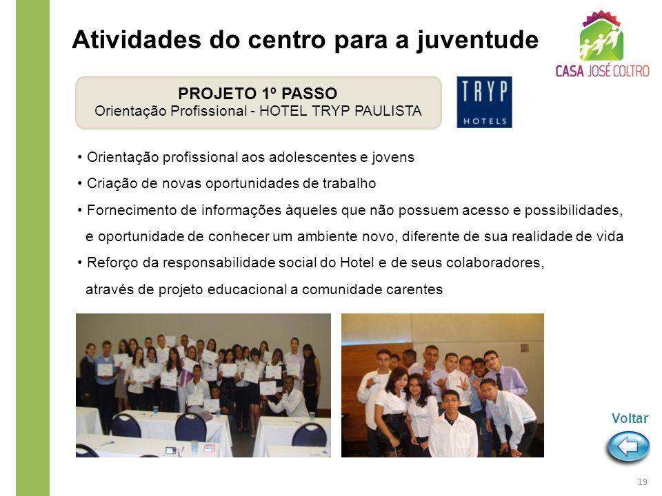 Orientação profissional aos adolescentes e jovens Criação de novas oportunidades de trabalho Fornecimento de informações àqueles que não possuem acess