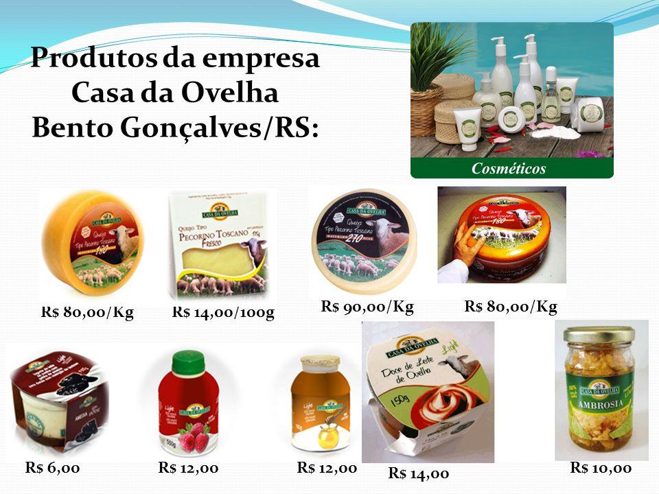 Produtos da empresa Casa da Ovelha Bento Gonçalves/RS: R$ 10,00 R$ 14,00 R$ 6,00 R$ 12,00 R$ 12,00 R$ 80,00/Kg R$ 14,00/100g R$ 90,00/Kg R$ 80,00/Kg