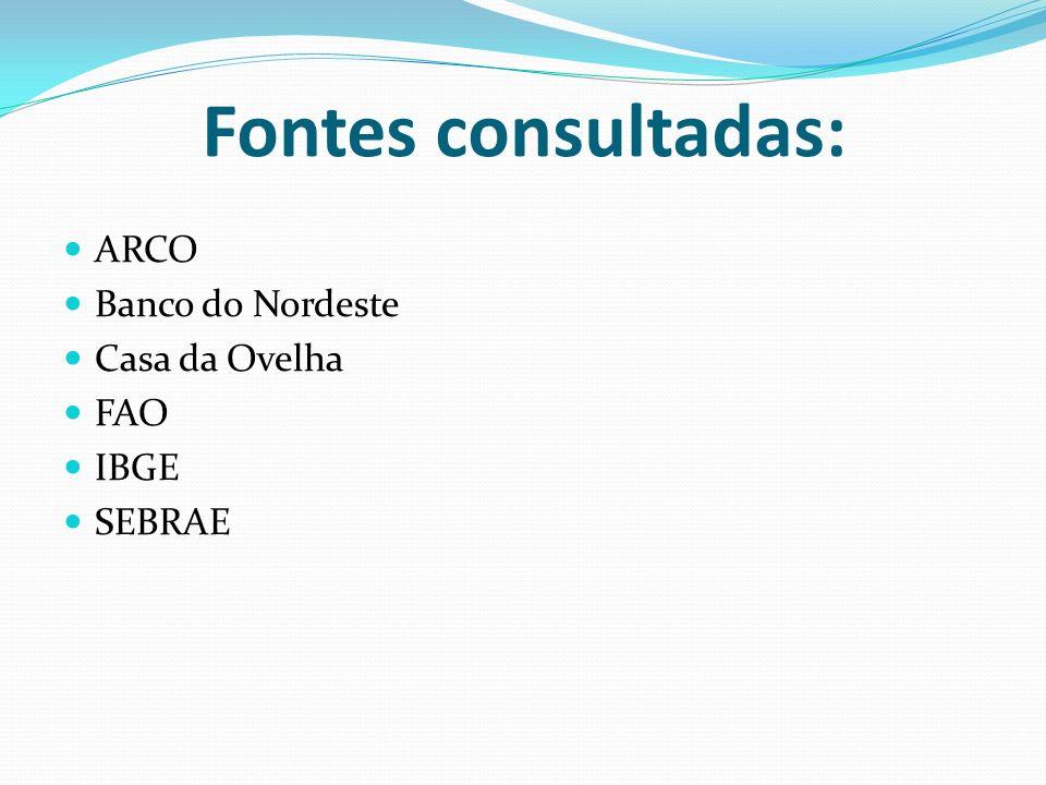Fontes consultadas: ARCO Banco do Nordeste Casa da Ovelha FAO IBGE SEBRAE