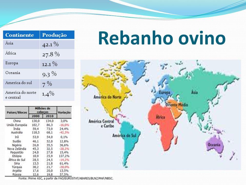 ContinenteProdução Ásia 42.1 % África 27.8 % Europa 12.1 % Oceania 9,3 % America do sul 7 % America do norte e central 1,4%