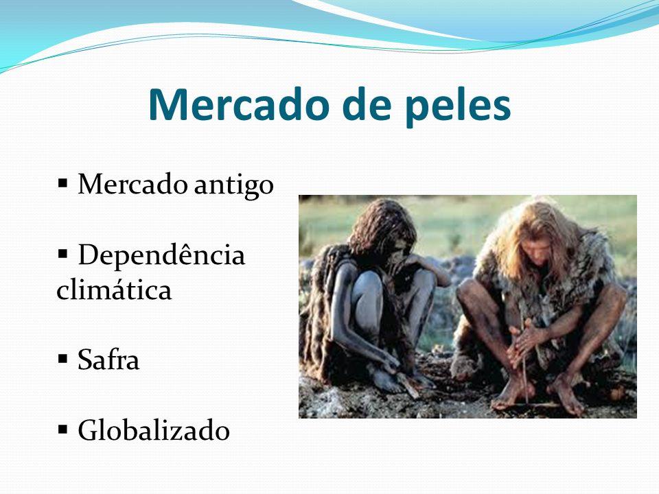 Mercado de peles Mercado antigo Dependência climática Safra Globalizado