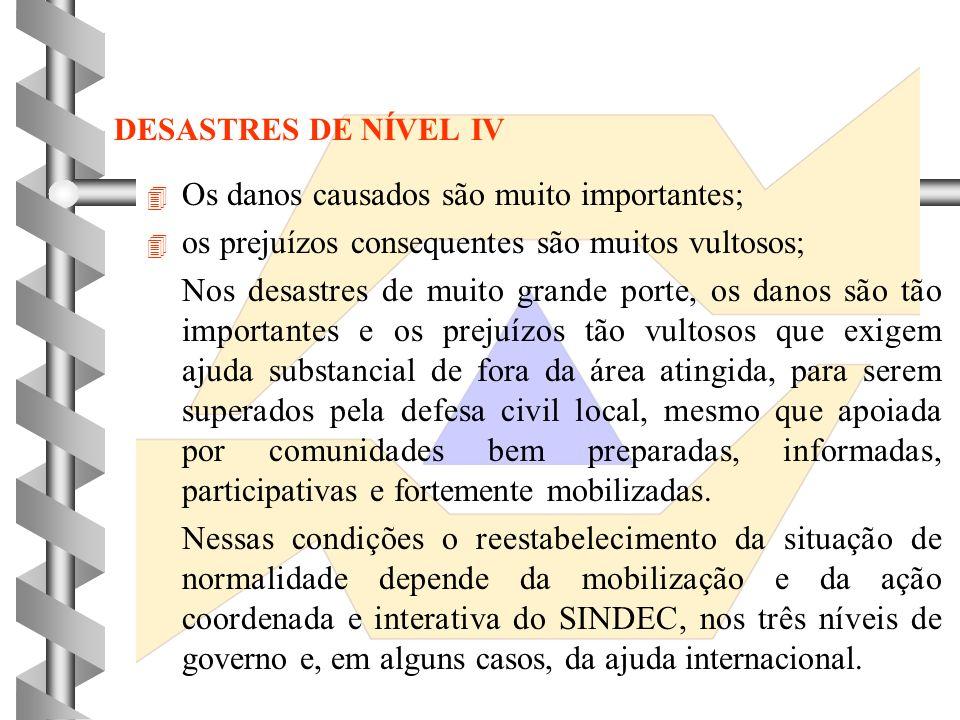 Normalmente os desastres de nível III são causadores de situação anormal, caracterizada como situação de emergência.. Nível de preparação e de eficiên