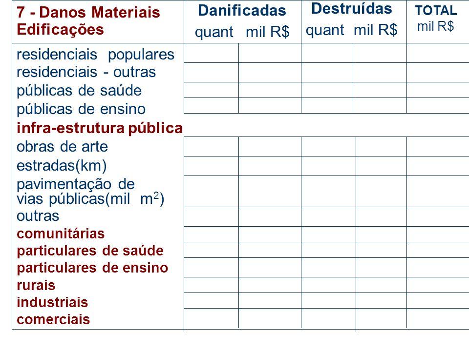 Campo 6 - Os danos humanos EM FUNÇÃO DO DESASTRE são coletados com o Diretor do Hospital(contatado durante a normalidade) p/ conhecer a demanda de dad