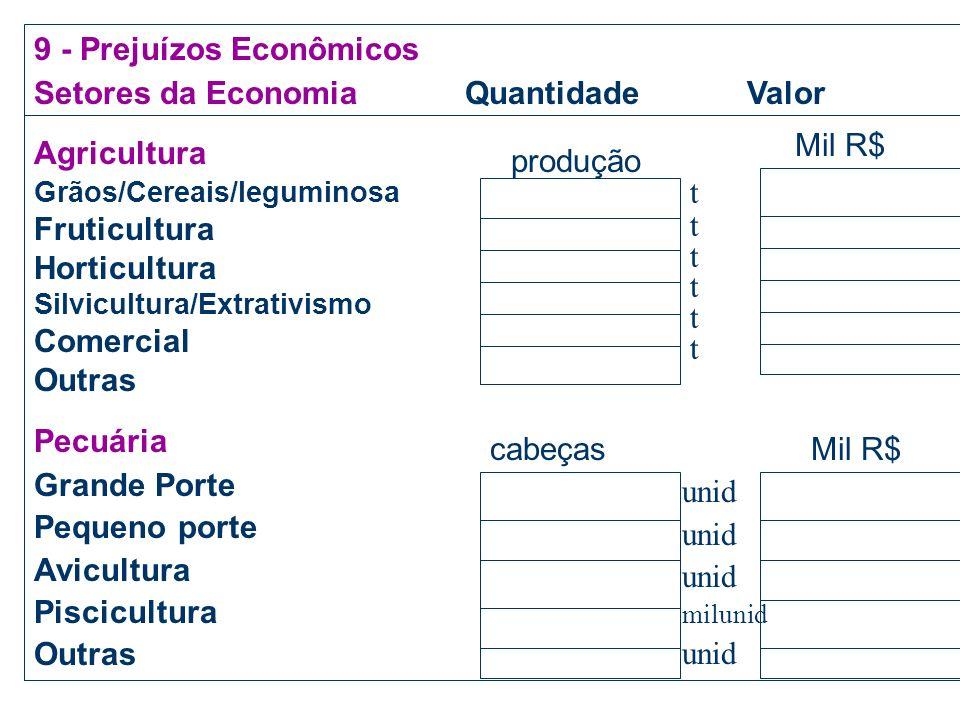 Campo 8 - Os danos ambientais devem ser coletadas e calculados por pessoal capacitado ( IBAMA, COMPESA,,Eng. Químicos, etc) pois é de difícil avaliaçã