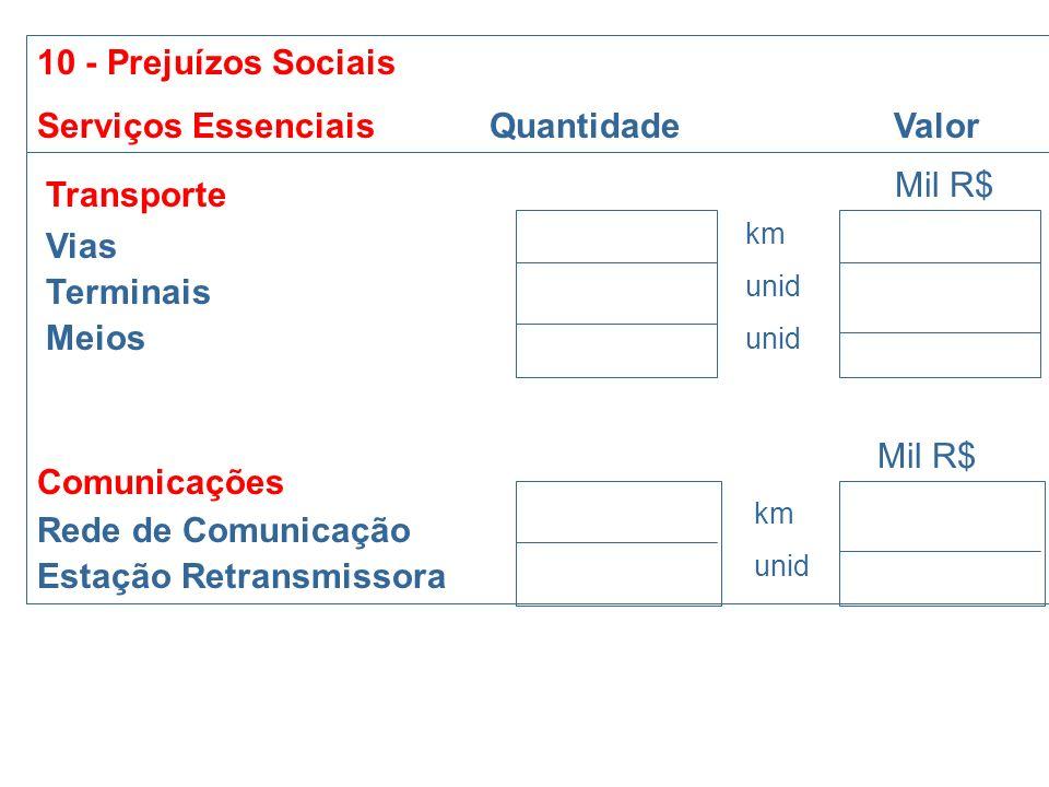 10 - Prejuízos Sociais Serviços Sociais Quantidade Valor Abastecimento de água Rede de Distribuição Estação de Tratamento ETA Manancial Mil R$ Energia