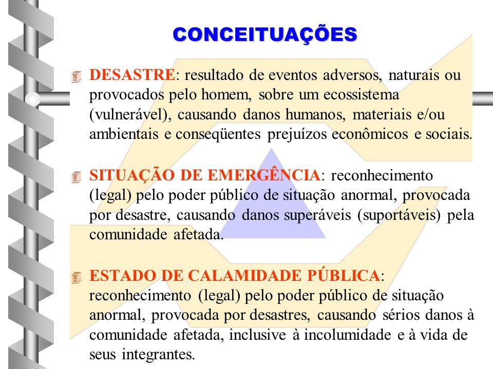 OBSERVAÇÕES: 4 4 A decretação de situação de emergência ou de estado de calamidade pública não é e não deve ser feita com o objetivo único de recorrer
