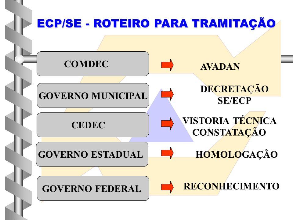 4 4 Mapa(s) ou Croqui(s) da(s) área(s) afetada(s) pelo desastre; 4 4 Parecer do Órgão de Coordenação do SINDEC, em nível estadual, sobre a intensidade