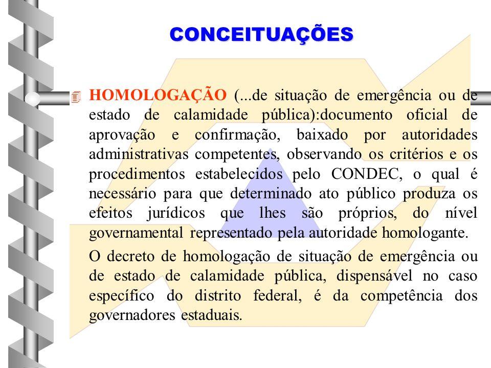 4 4 DECLARAÇÃO (...de situação de emergência ou de estado de calamidade pública): documento oficial baixado por autoridade administrativa competente,