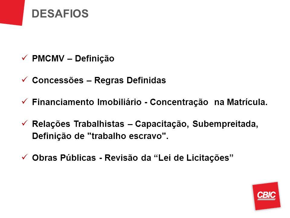 PMCMV – Definição Concessões – Regras Definidas Financiamento Imobiliário - Concentração na Matrícula. Relações Trabalhistas – Capacitação, Subempreit