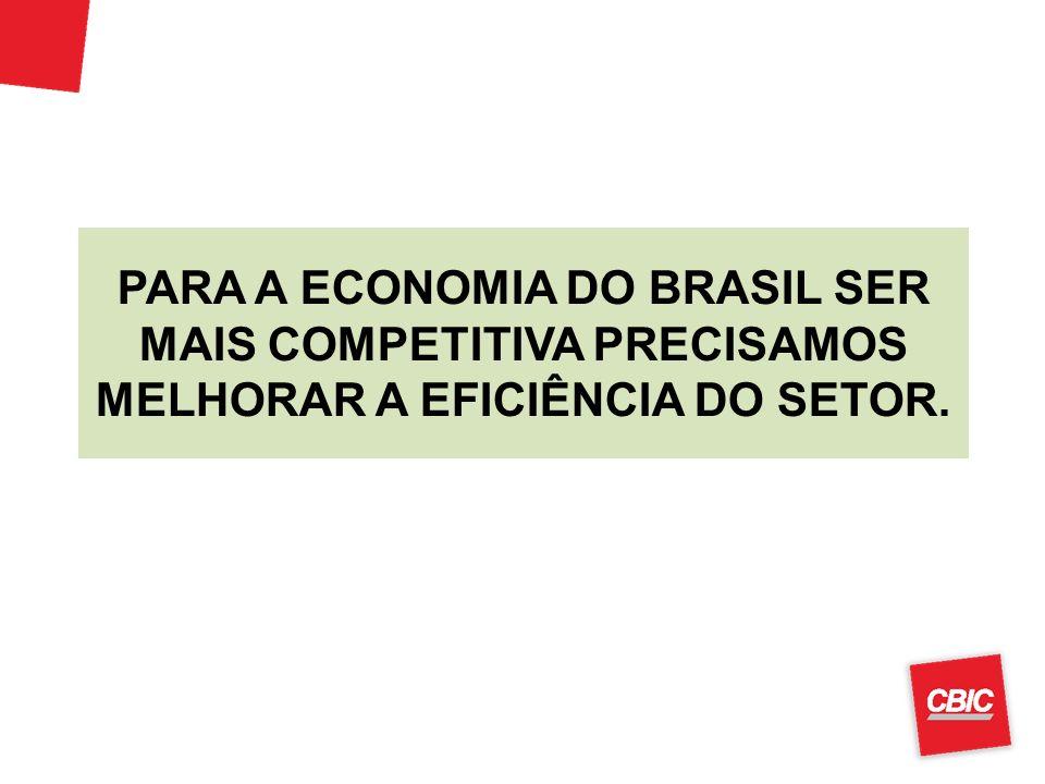 PARA A ECONOMIA DO BRASIL SER MAIS COMPETITIVA PRECISAMOS MELHORAR A EFICIÊNCIA DO SETOR.