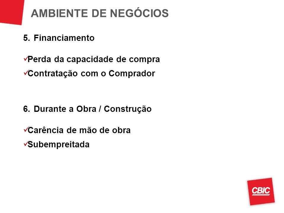 5.Financiamento Perda da capacidade de compra Contratação com o Comprador 6.Durante a Obra / Construção Carência de mão de obra Subempreitada AMBIENTE DE NEGÓCIOS