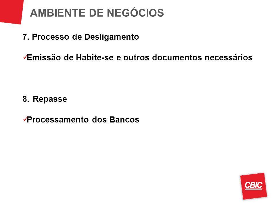 7. Processo de Desligamento Emissão de Habite-se e outros documentos necessários 8.Repasse Processamento dos Bancos AMBIENTE DE NEGÓCIOS