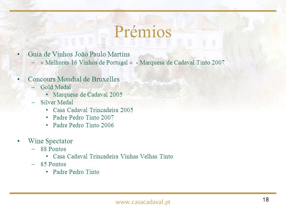 18 Prémios Guia de Vinhos João Paulo Martins –« Melhores 16 Vinhos de Portugal « - Marquesa de Cadaval Tinto 2007 Concours Mondial de Bruxelles –Gold