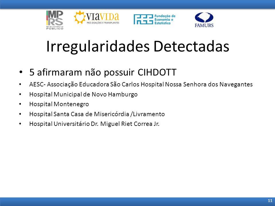 5 afirmaram não possuir CIHDOTT AESC- Associação Educadora São Carlos Hospital Nossa Senhora dos Navegantes Hospital Municipal de Novo Hamburgo Hospit