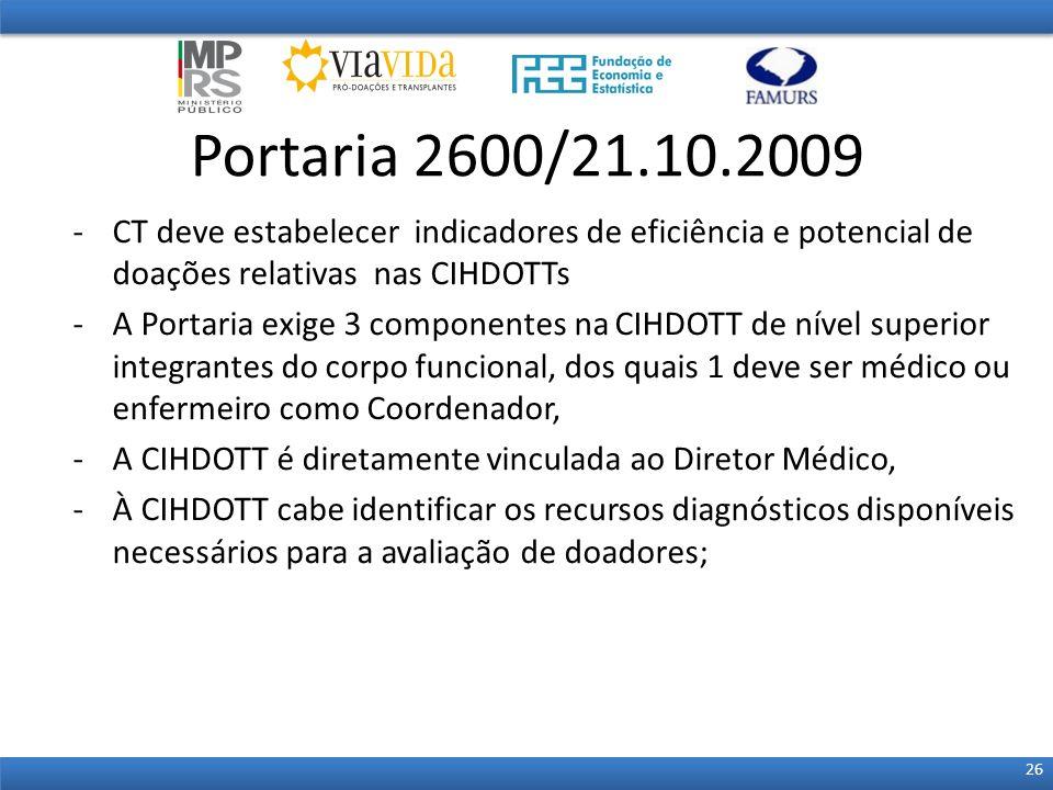 -CT deve estabelecer indicadores de eficiência e potencial de doações relativas nas CIHDOTTs -A Portaria exige 3 componentes na CIHDOTT de nível super