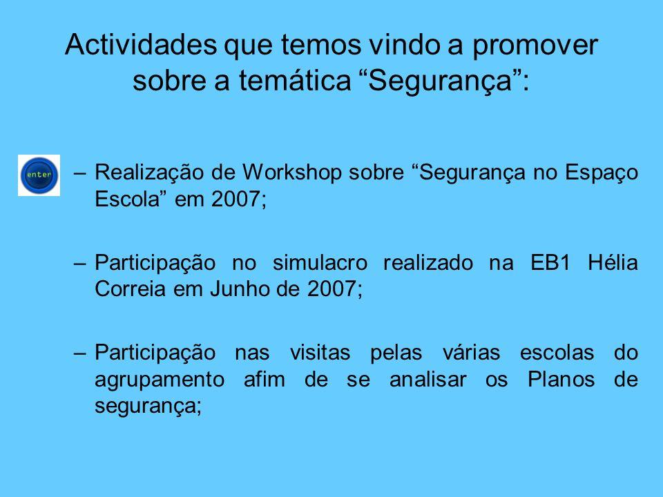 Actividades que temos vindo a promover sobre a temática Segurança: –Realização de Workshop sobre Segurança no Espaço Escola em 2007; –Participação no