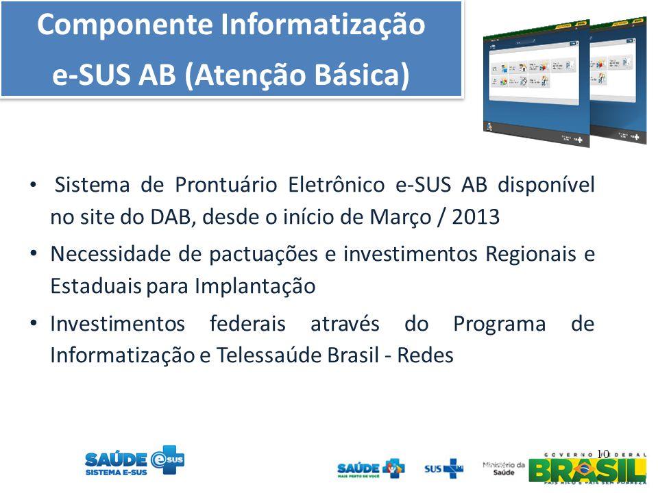 10 Componente Informatização e-SUS AB (Atenção Básica) Componente Informatização e-SUS AB (Atenção Básica) Sistema de Prontuário Eletrônico e-SUS AB disponível no site do DAB, desde o início de Março / 2013 Necessidade de pactuações e investimentos Regionais e Estaduais para Implantação Investimentos federais através do Programa de Informatização e Telessaúde Brasil - Redes