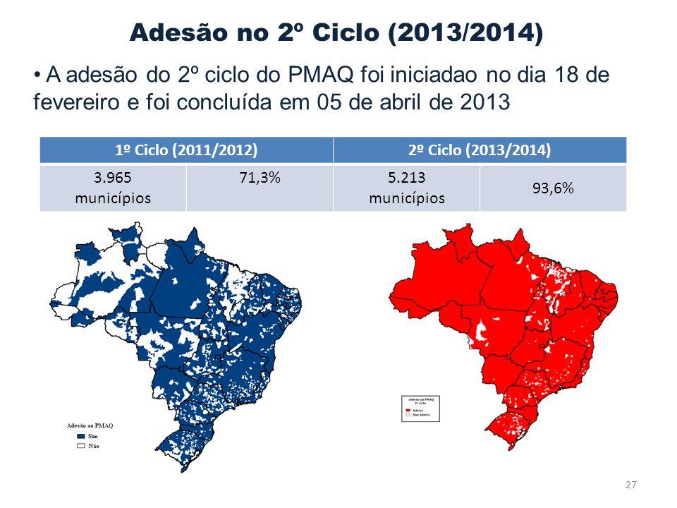 Adesão no 2º Ciclo (2013/2014) 27 A adesão do 2º ciclo do PMAQ foi iniciadao no dia 18 de fevereiro e foi concluída em 05 de abril de 2013 1º Ciclo (2011/2012)2º Ciclo (2013/2014) 3.965 municípios 71,3% 5.213 municípios 93,6%