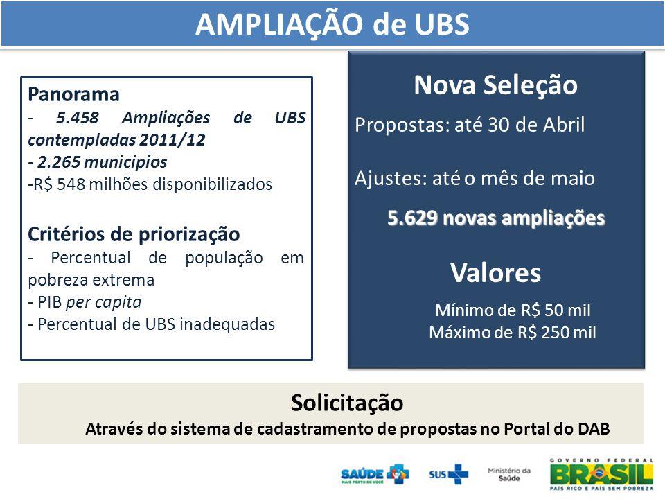 Panorama - 5.458 Ampliações de UBS contempladas 2011/12 - 2.265 municípios -R$ 548 milhões disponibilizados Critérios de priorização - Percentual de população em pobreza extrema - PIB per capita - Percentual de UBS inadequadas AMPLIAÇÃO de UBS Nova Seleção Propostas: até 30 de Abril Ajustes: até o mês de maio 5.629 novas ampliações Valores Mínimo de R$ 50 mil Máximo de R$ 250 mil Nova Seleção Propostas: até 30 de Abril Ajustes: até o mês de maio 5.629 novas ampliações Valores Mínimo de R$ 50 mil Máximo de R$ 250 mil Solicitação Através do sistema de cadastramento de propostas no Portal do DAB