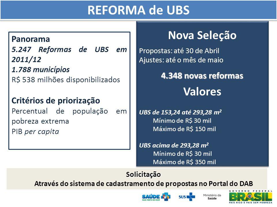 Panorama 5.247 Reformas de UBS em 2011/12 1.788 municípios R$ 538 milhões disponibilizados Critérios de priorização Percentual de população em pobreza extrema PIB per capita REFORMA de UBS Nova Seleção Propostas: até 30 de Abril Ajustes: até o mês de maio 4.348 novas reformas Valores UBS de 153,24 até 293,28 m 2 Mínimo de R$ 30 mil Máximo de R$ 150 mil UBS acima de 293,28 m 2 Mínimo de R$ 30 mil Máximo de R$ 350 mil Nova Seleção Propostas: até 30 de Abril Ajustes: até o mês de maio 4.348 novas reformas Valores UBS de 153,24 até 293,28 m 2 Mínimo de R$ 30 mil Máximo de R$ 150 mil UBS acima de 293,28 m 2 Mínimo de R$ 30 mil Máximo de R$ 350 mil Solicitação Através do sistema de cadastramento de propostas no Portal do DAB