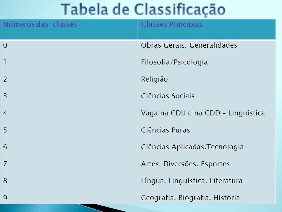 Números das classesClasses Principais 01234567890123456789 Obras Gerais.