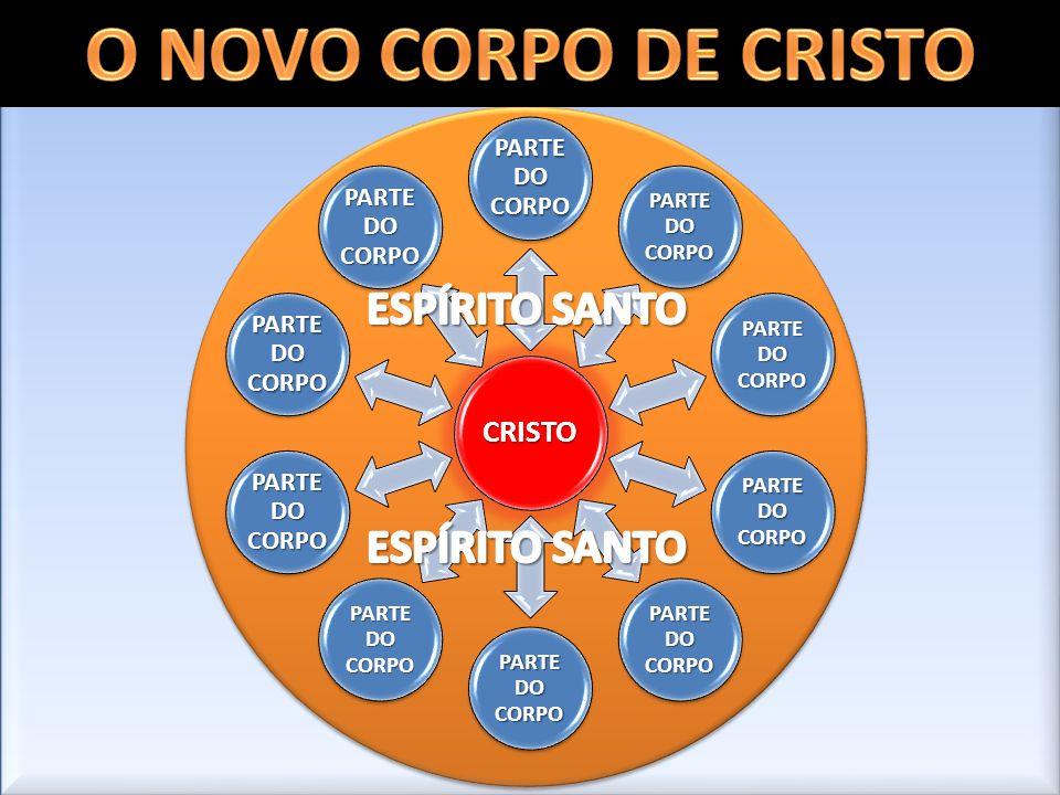 CRISTO PARTE DO CORPO