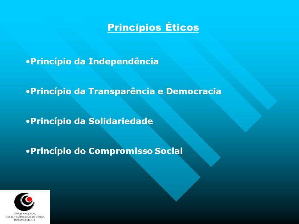 Entidades Filiadas ABCCON-MSABCCON-MS – Associação Brasileira da Cidadania e do Consumidor do Estado de Mato Grosso do Sul ABED - CEABED - CE – Associação Brasileira de Economistas Domésticos ABRACON - RJ – Associação Brasileira do Consumidor ACOPA - PR– Associação dos Consumidores Orgânicos ACVACV-RO – Associação Cidade Verde ADECADEC -CE– Associação de Educação e Defesa do Consumidor ADECON-PE– Associação de Defesa da Cidadania e do Consumidor ADOCADOC –PR – Associação de Defesa e Orientação do Cidadão ADOCONADOCON-SC – Associação Catarinense de Defesa dos Direitos da Mulher, Donas de Casa e Consumidor ADOCON-TBADOCON-TB – Associação das Donas de Casa, dos Consumidores e da Cidadania de Santa Catarina