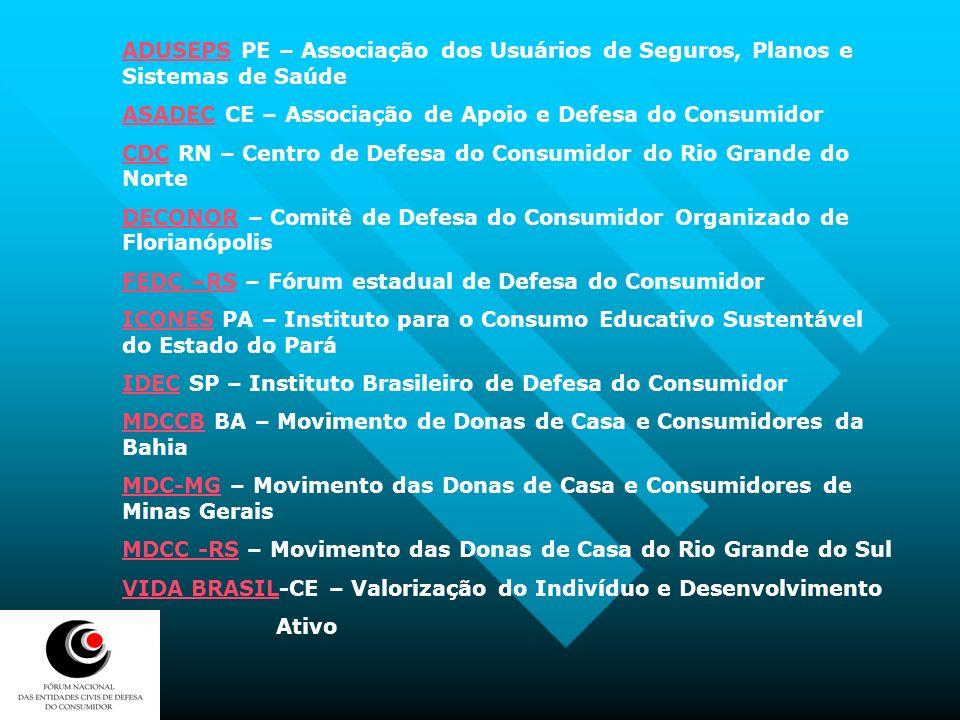 Resultados da pesquisa Perfil e Atuação das Entidades Civis de Defesa do Consumidor no Brasil Maio - 2004