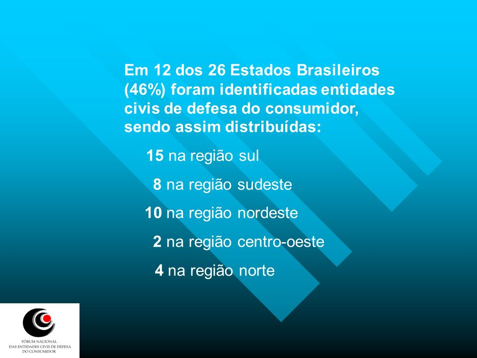 As 39 entidades organizadas existentes classificam-se em : 12 associações de defesa do consumidor 17 associações específicas (consorciados, usuários do sistema financeiro, de saúde, etc) 10 associações de donas de casa