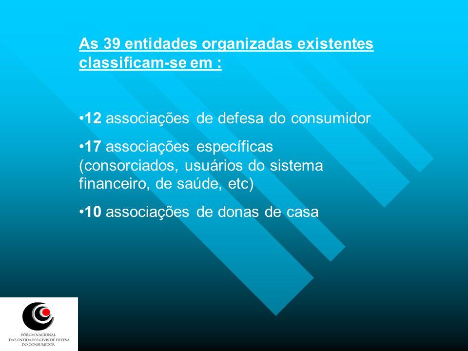 ÁREAS DE ATUAÇÃO Área Judicial 73,7% ajuíza Ações Civis Públicas 31,6% ajuíza Ações em Grupo 31,6% ajuíza Ações Individuais 26,3% não atua nesta área
