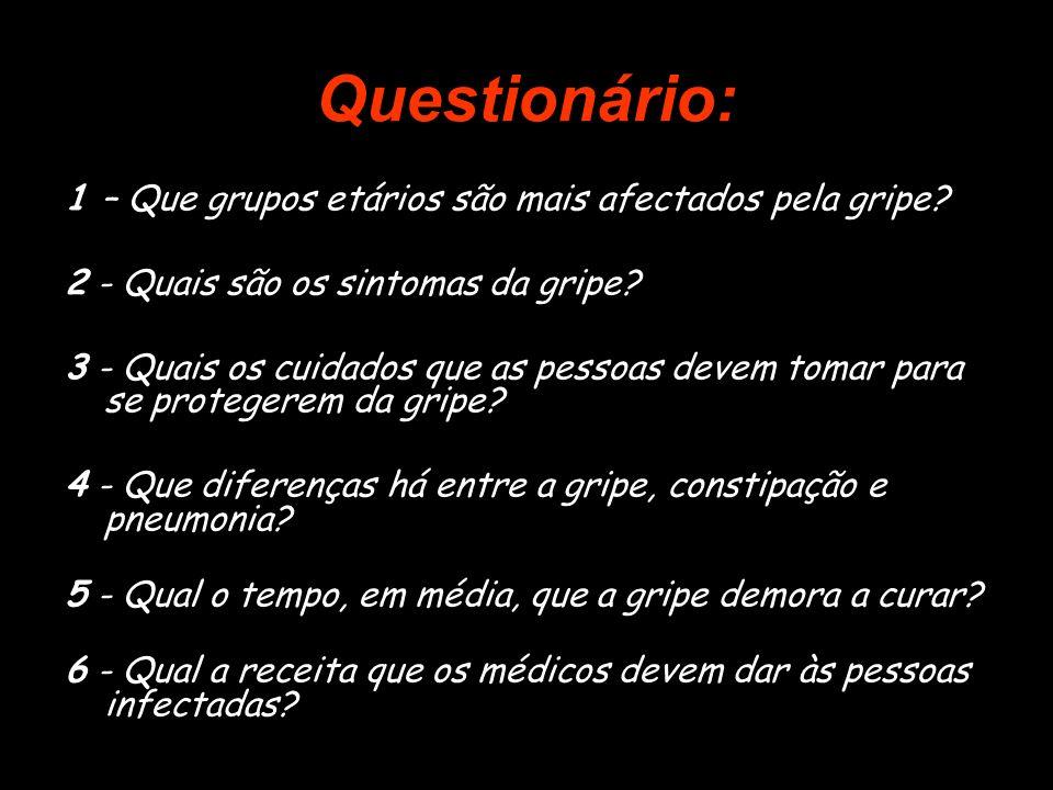 Questionário: 1 – Que grupos etários são mais afectados pela gripe? 2 - Quais são os sintomas da gripe? 3 - Quais os cuidados que as pessoas devem tom