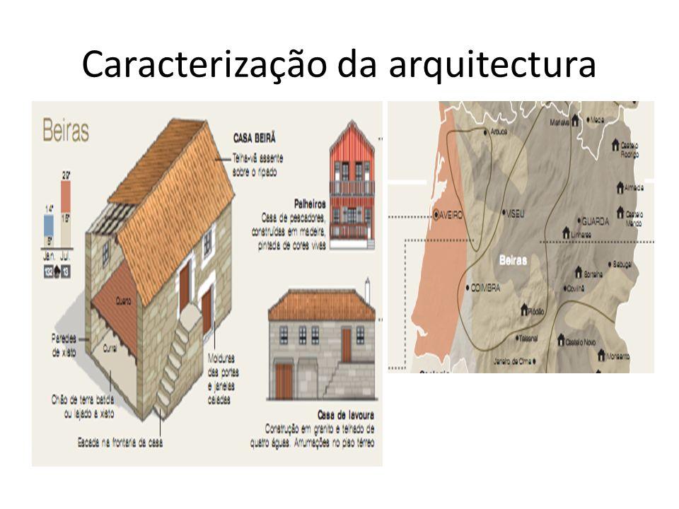 Caracterização da arquitectura