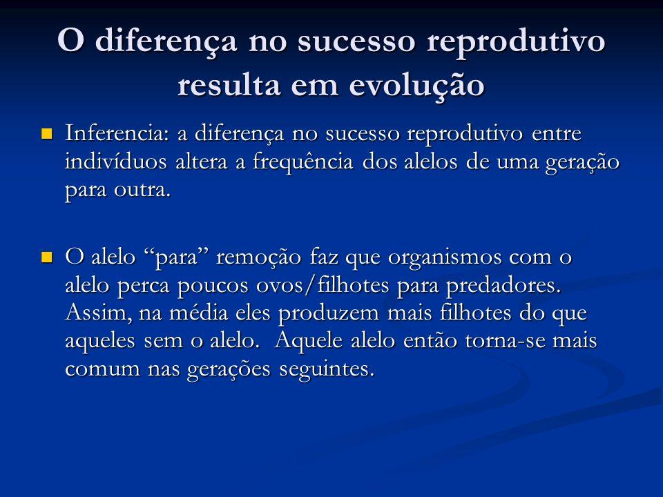 Definição de evolução Devido a seleção natural a evolução é inevitável.