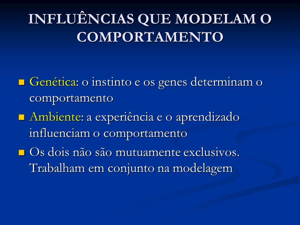 ETOLOGIA X PSICOLOGIA COMPARADA Etologia Clássica: ênfase no papel do instinto.