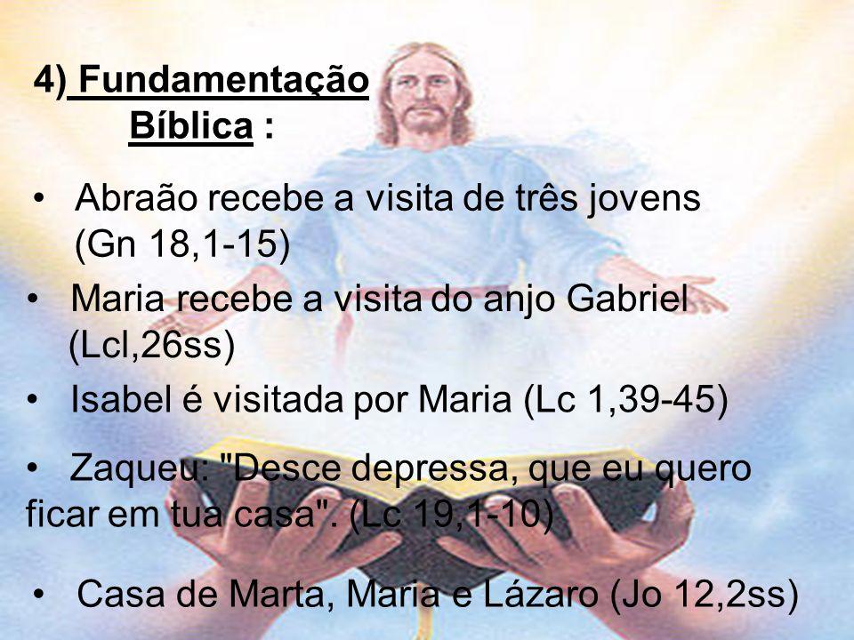 Casa de Marta, Maria e Lázaro (Jo 12,2ss) 4) Fundamentação Bíblica : Abraão recebe a visita de três jovens (Gn 18,1-15) Maria recebe a visita do anjo