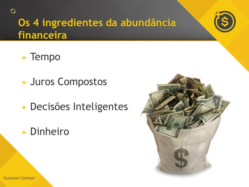 Os 4 ingredientes da abundância financeira Tempo Juros Compostos Decisões Inteligentes Dinheiro