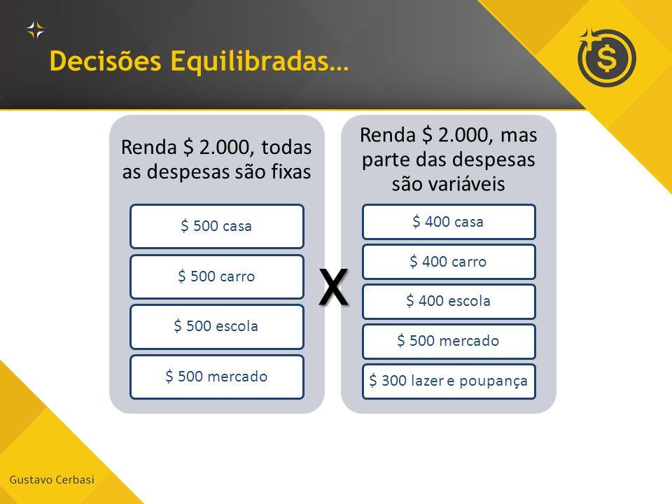 Decisões Equilibradas… Renda $ 2.000, todas as despesas são fixas $ 500 casa$ 500 carro$ 500 escola$ 500 mercado Renda $ 2.000, mas parte das despesas