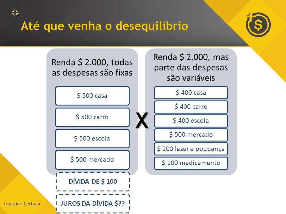 Até que venha o desequilíbrio X DÍVIDA DE $ 100 JUROS DA DÍVIDA $??