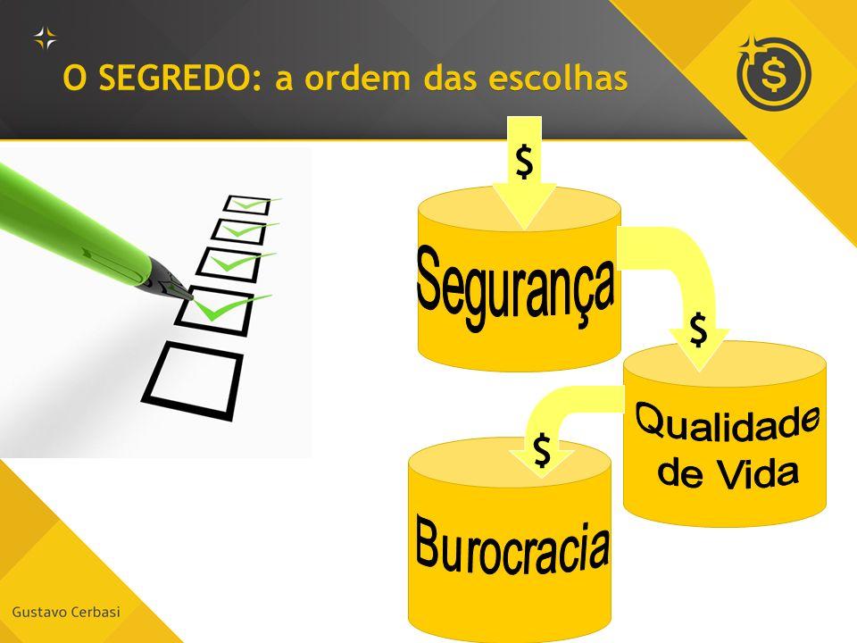 O SEGREDO: a ordem das escolhas $ $ $