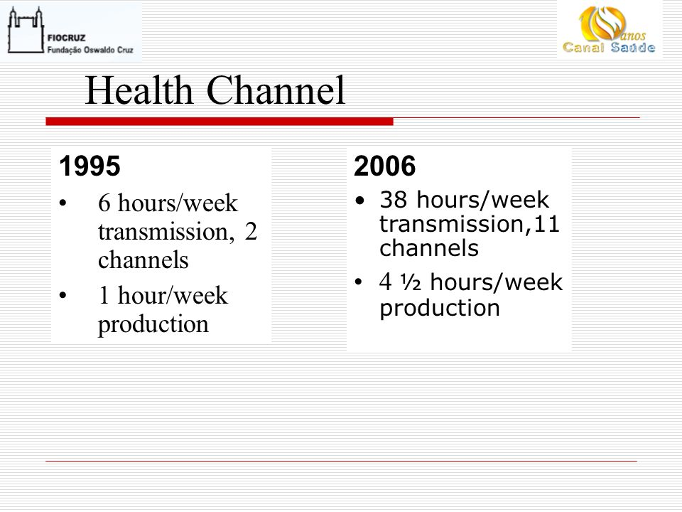 Health Channel 2006 38 hours/week transmission,11 channels 4 ½ hours/week production 1995 6 hours/week transmission, 2 channels 1 hour/week production