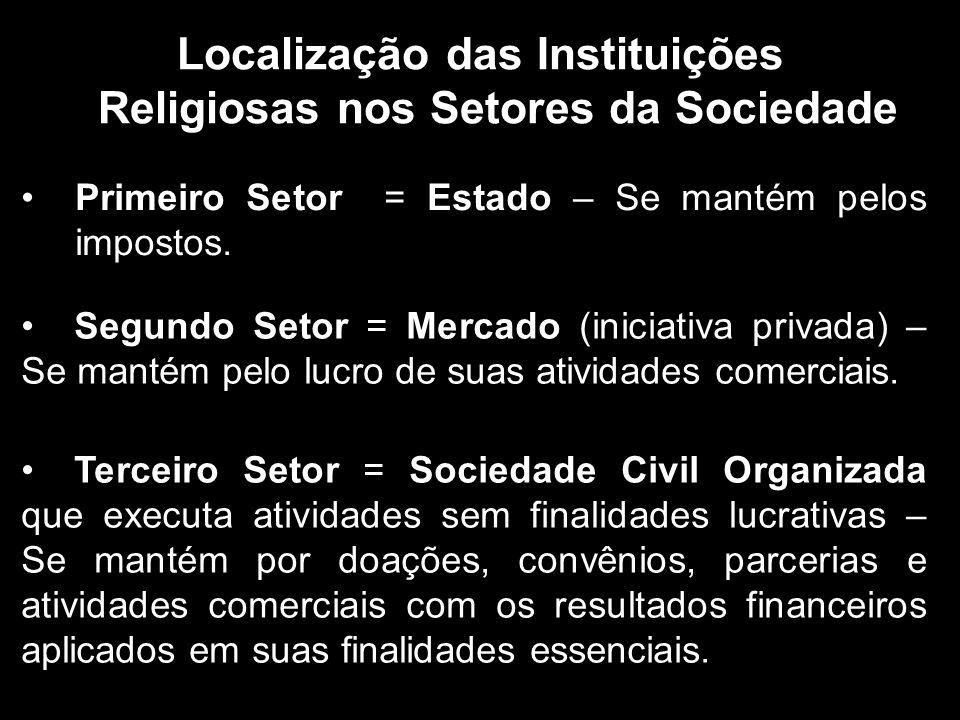 Localização das Instituições Religiosas nos Setores da Sociedade Primeiro Setor = Estado – Se mantém pelos impostos.